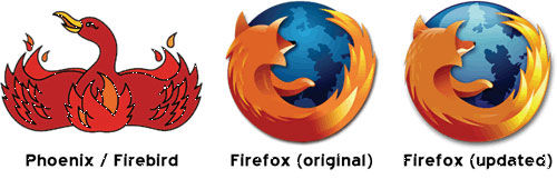 Evolutions du logo Firefox