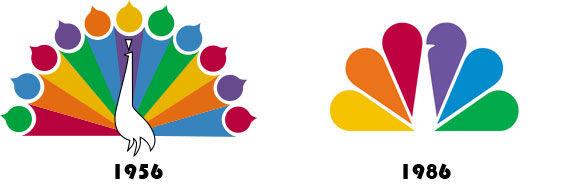 évolution du logo nbc