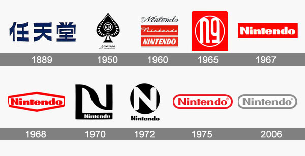 Evolution du logo Nintendo