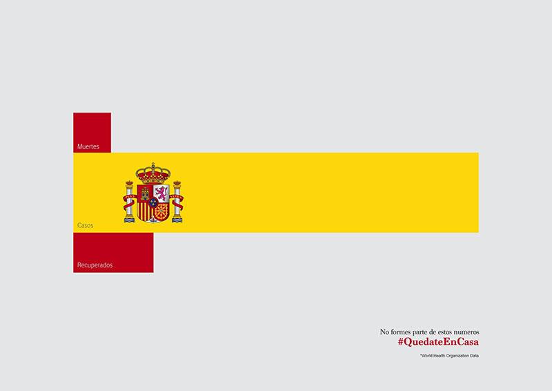 publicité coronavirus Espagne